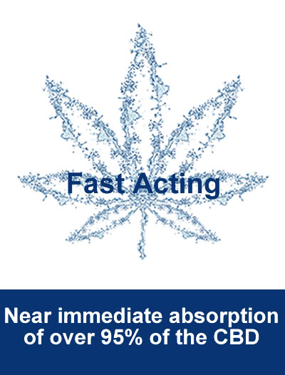 Fast Acting